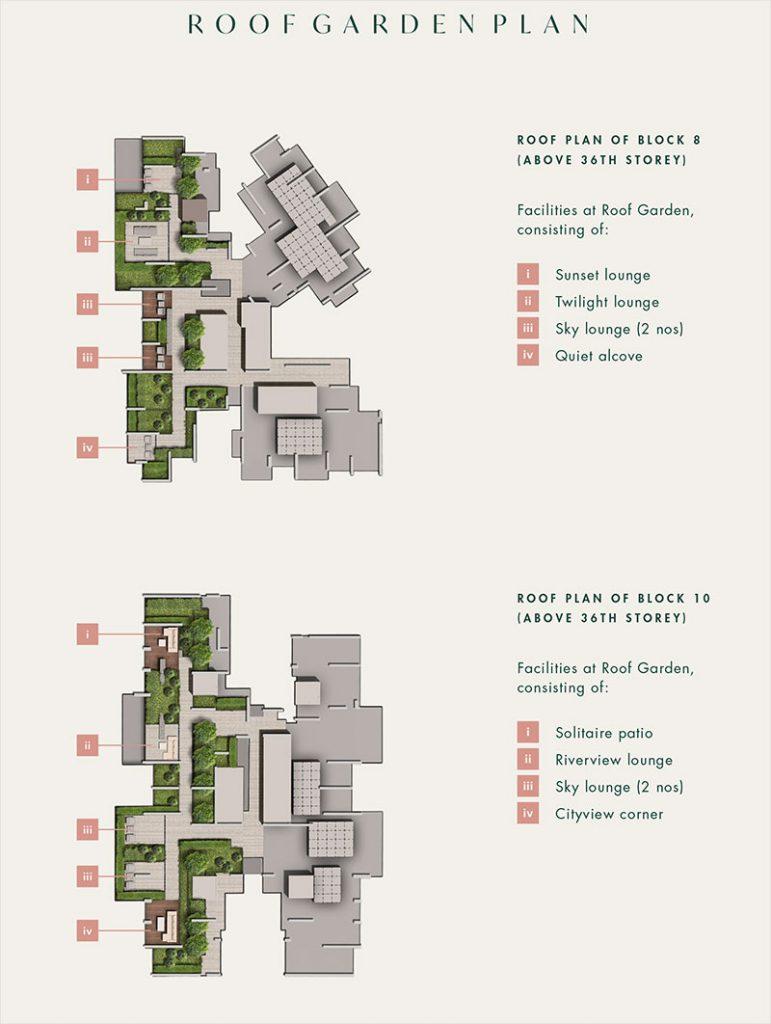 The-Avenir-Site-Plan2